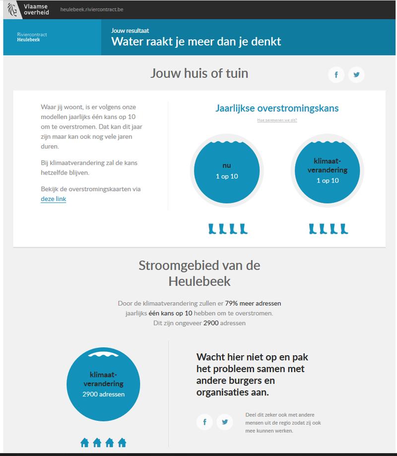 Voorbeeldresutlaat overstromingstest