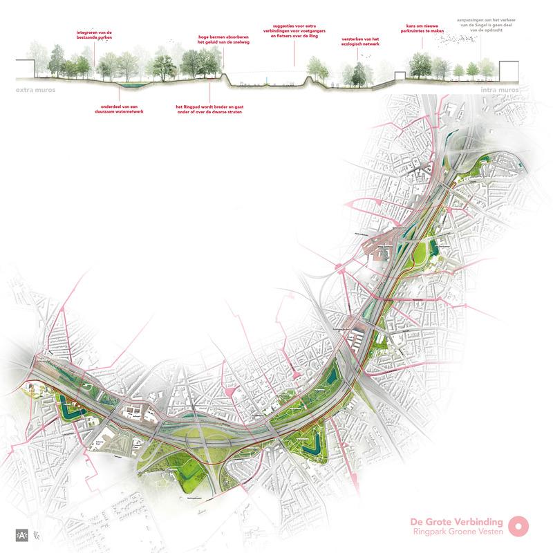 Conceptontwerp Ringpark Groene Vesten
